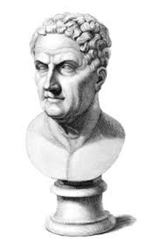 Claudius Galen Facts