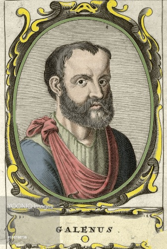 Facts about Claudius Galen