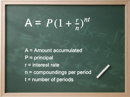 Compound Interest Pic