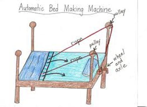 Compound Machine Pic