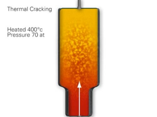 Facts about Cracking Hydrocarbons