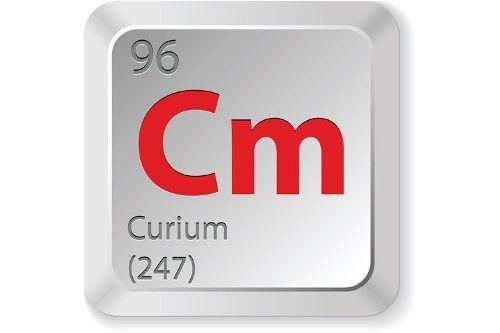 Curium Pic