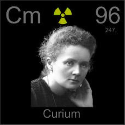 Facts about Curium