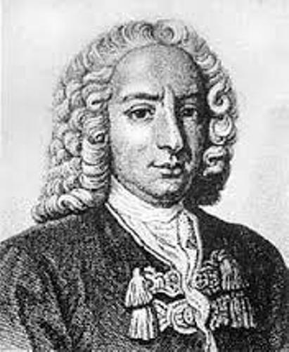 Daniel Bernoulli Facts