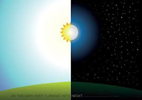 Day and Night Images