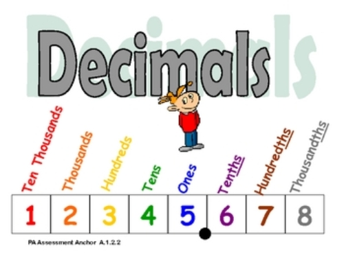 10 Facts About Decimals Fact File