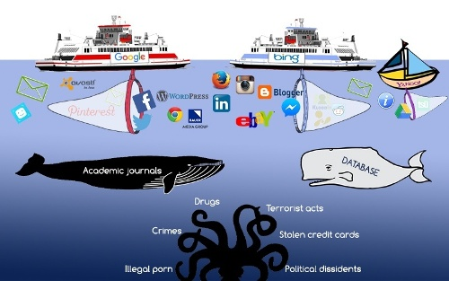 Deep Web Images