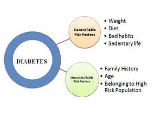 Diabetes Type 2 Pic