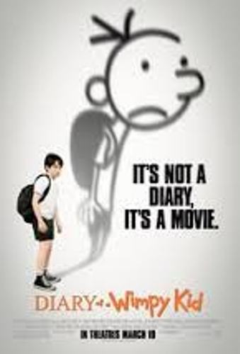 Diary of a Wimpy Kid Facts