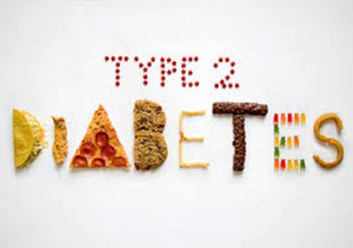 Facts about Diabetes Type 2
