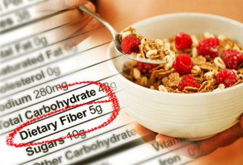 Facts about Dietary Fiber and Cereal Grains