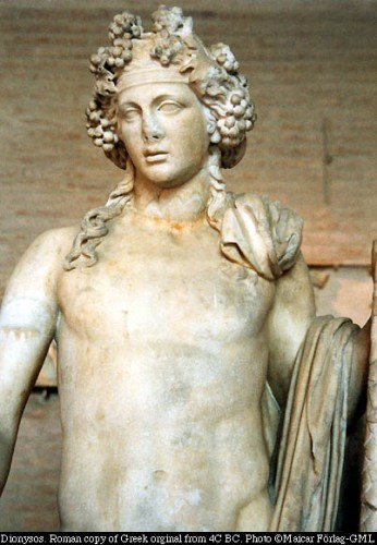 facts about dionysus