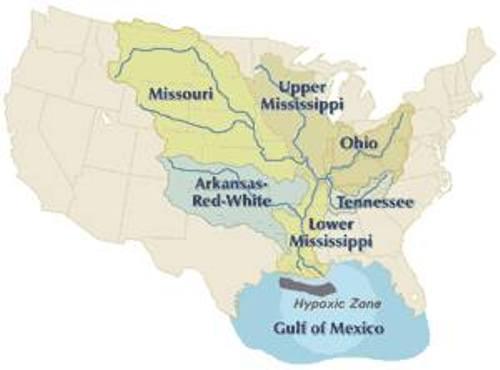 drainage basin image