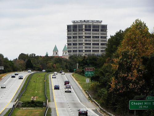 Durham NC Pictures