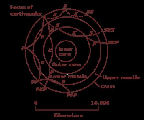Earth's Interior Image