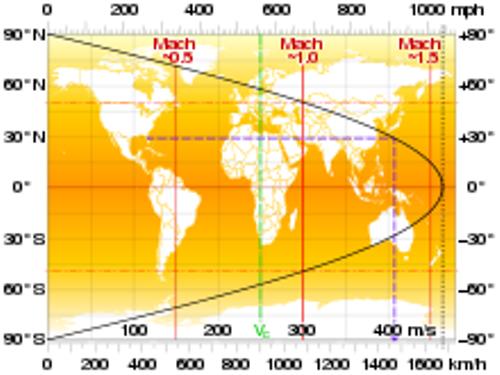 Earth's rotation Image