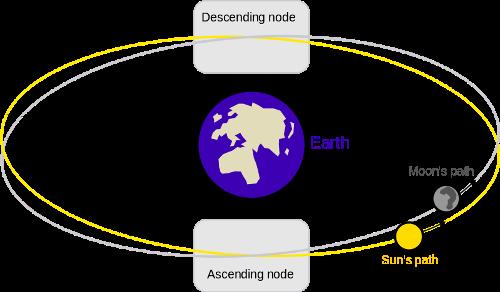 Eclipses Image
