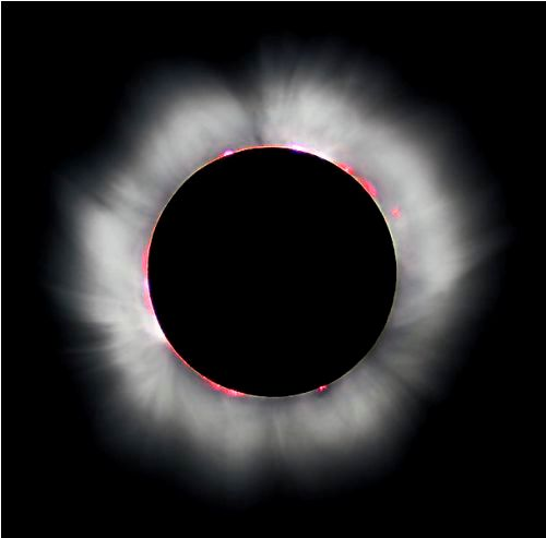 Facts about Eclipses