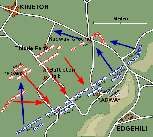 Facts about the Battle of Edgehill