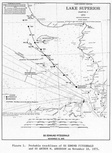 Edmund Fitzgerald Trackline