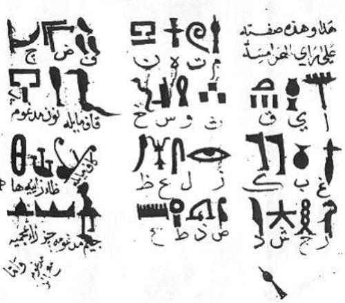 Egyptian Writing Image