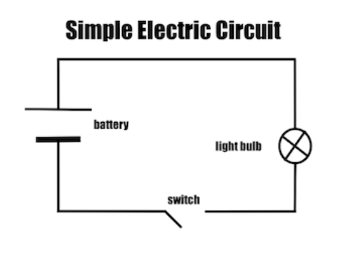 Electric Circuit Facts