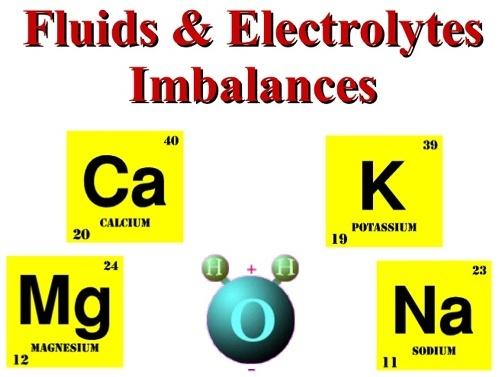 Electrolytes Pic